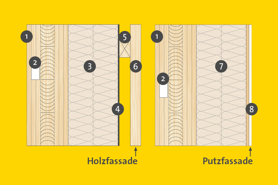 Fabelhaft Wandaufbau - Karlburger Holzbau #DP_93
